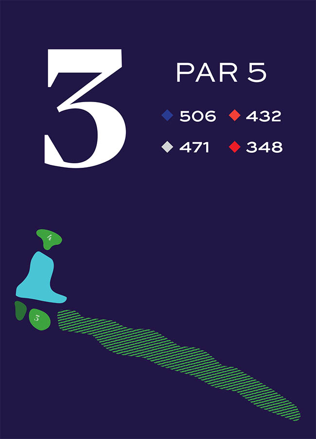 Hole 3 Distances