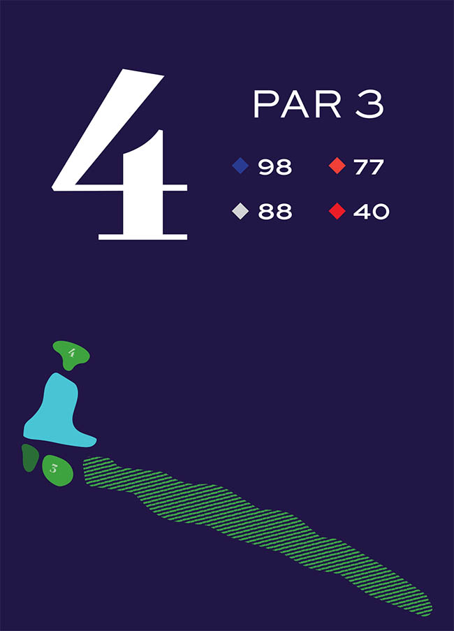 Hole 4 Distances