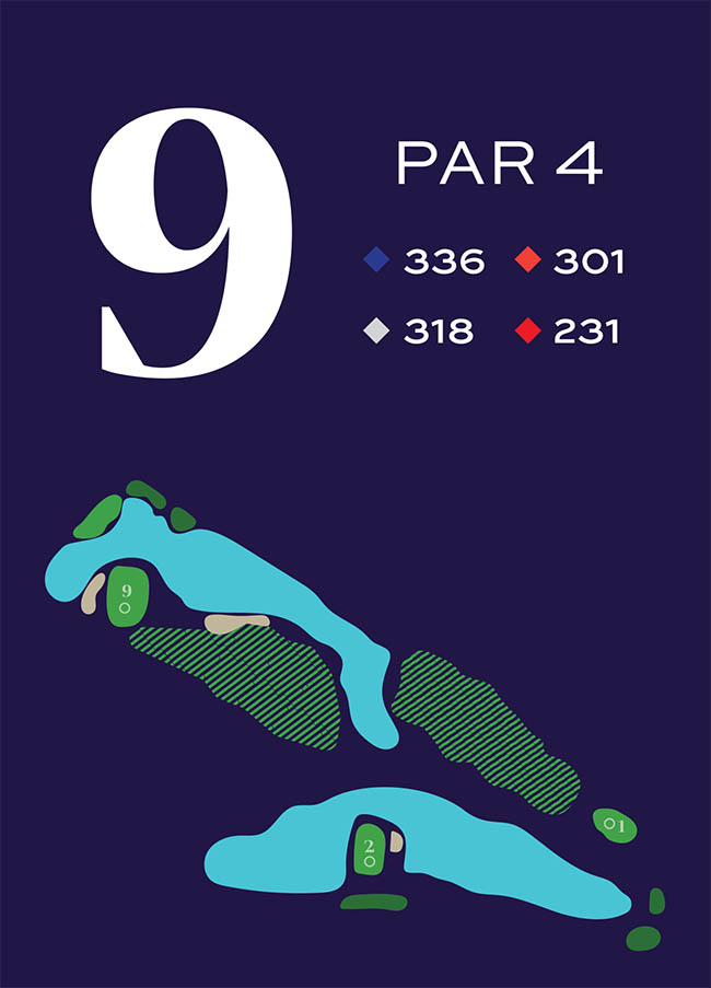 Hole 9 Distances